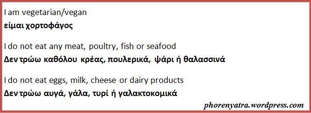 greek food translation card